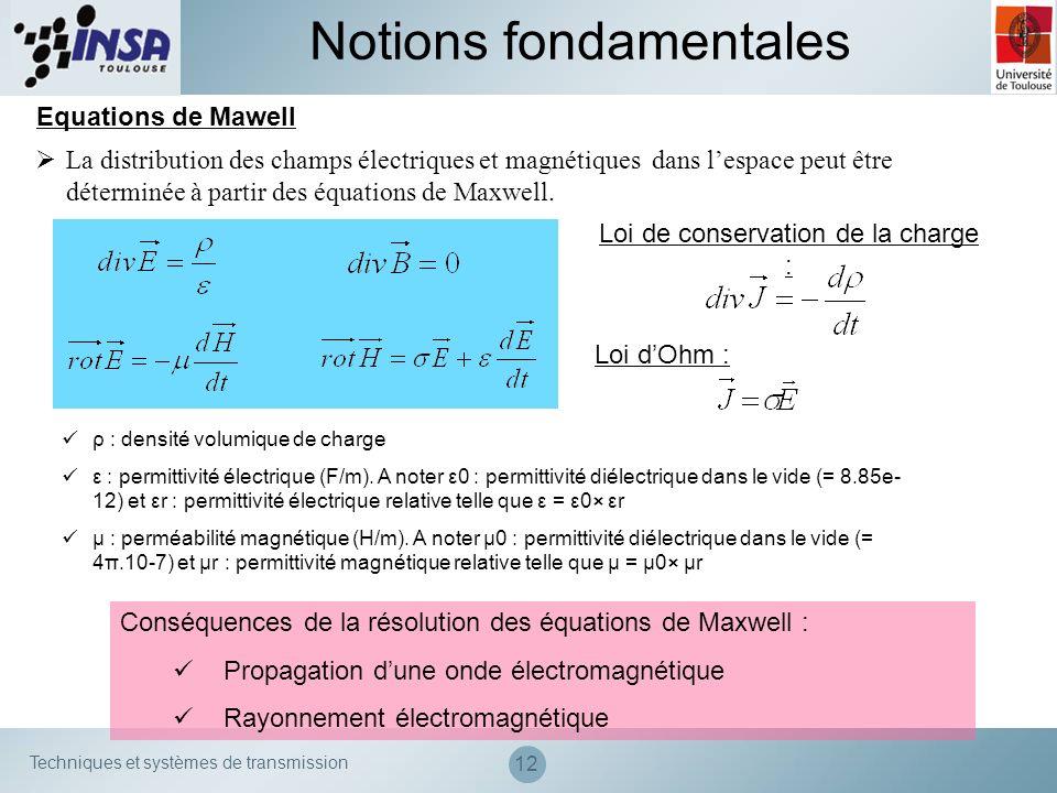 Techniques et systèmes de transmission 12 Notions fondamentales Equations de Mawell La distribution des champs électriques et magnétiques dans lespace