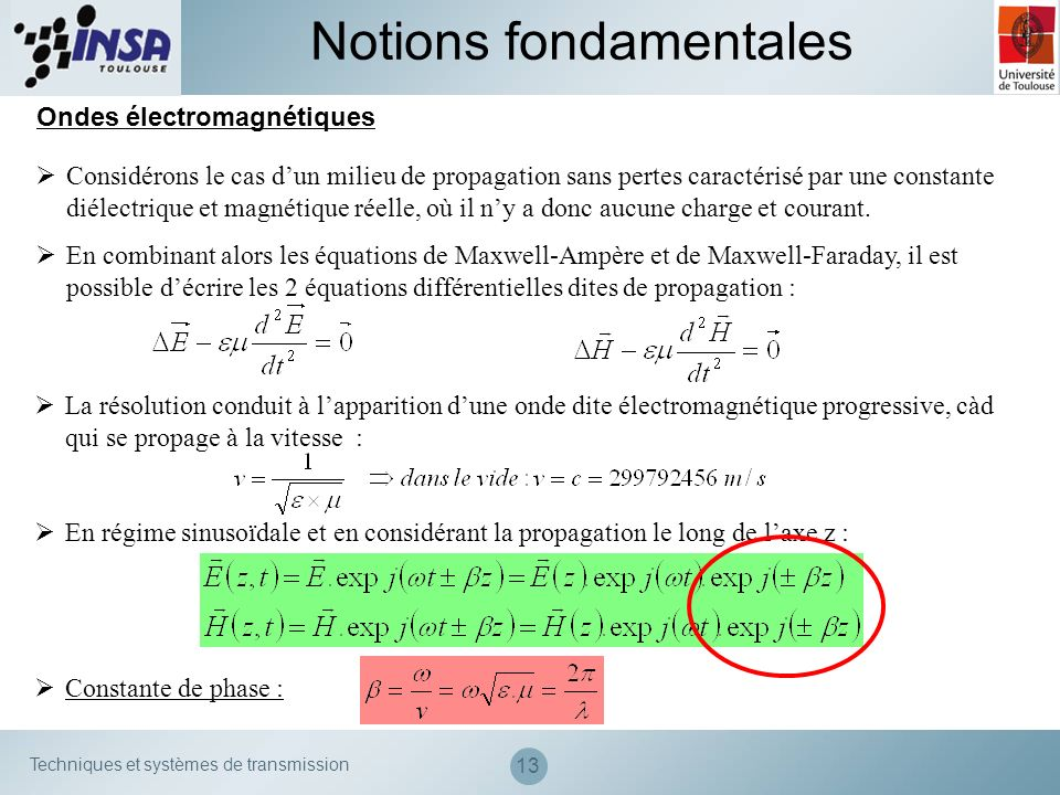 Techniques et systèmes de transmission 13 Notions fondamentales Ondes électromagnétiques Considérons le cas dun milieu de propagation sans pertes cara