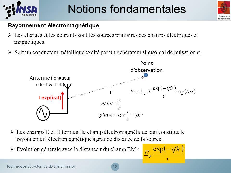 Techniques et systèmes de transmission 18 Notions fondamentales Rayonnement électromagnétique Les charges et les courants sont les sources primaires d