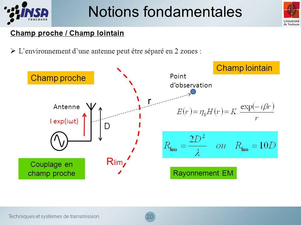 Techniques et systèmes de transmission 20 Notions fondamentales Champ proche / Champ lointain Lenvironnement dune antenne peut être séparé en 2 zones