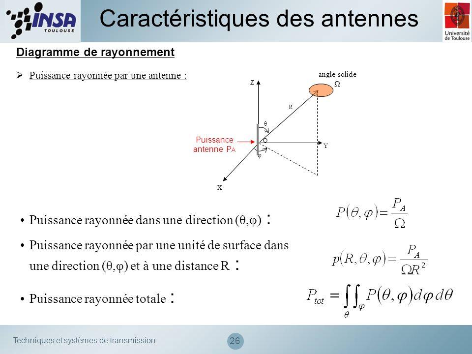 Techniques et systèmes de transmission 26 Diagramme de rayonnement Puissance rayonnée par une antenne : X Y Z O φ θ R angle solide Ω Puissance antenne