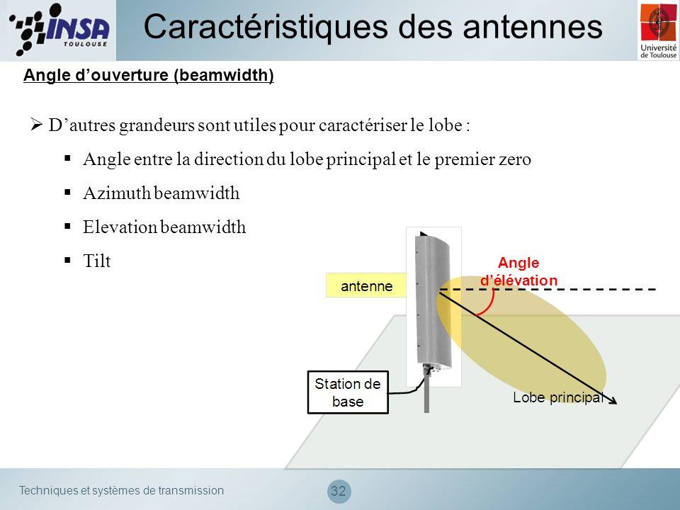 Techniques et systèmes de transmission 32 Caractéristiques des antennes Dautres grandeurs sont utiles pour caractériser le lobe : Angle entre la direc