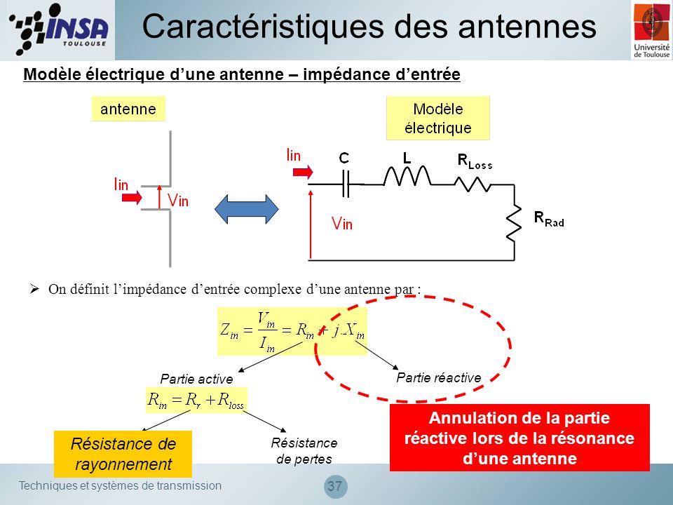 Techniques et systèmes de transmission 37 Modèle électrique dune antenne – impédance dentrée On définit limpédance dentrée complexe dune antenne par :