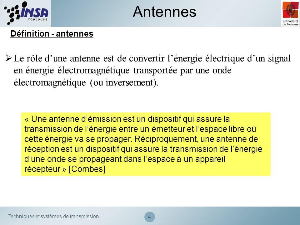 Techniques et systèmes de transmission 4 Antennes « Une antenne démission est un dispositif qui assure la transmission de lénergie entre un émetteur e