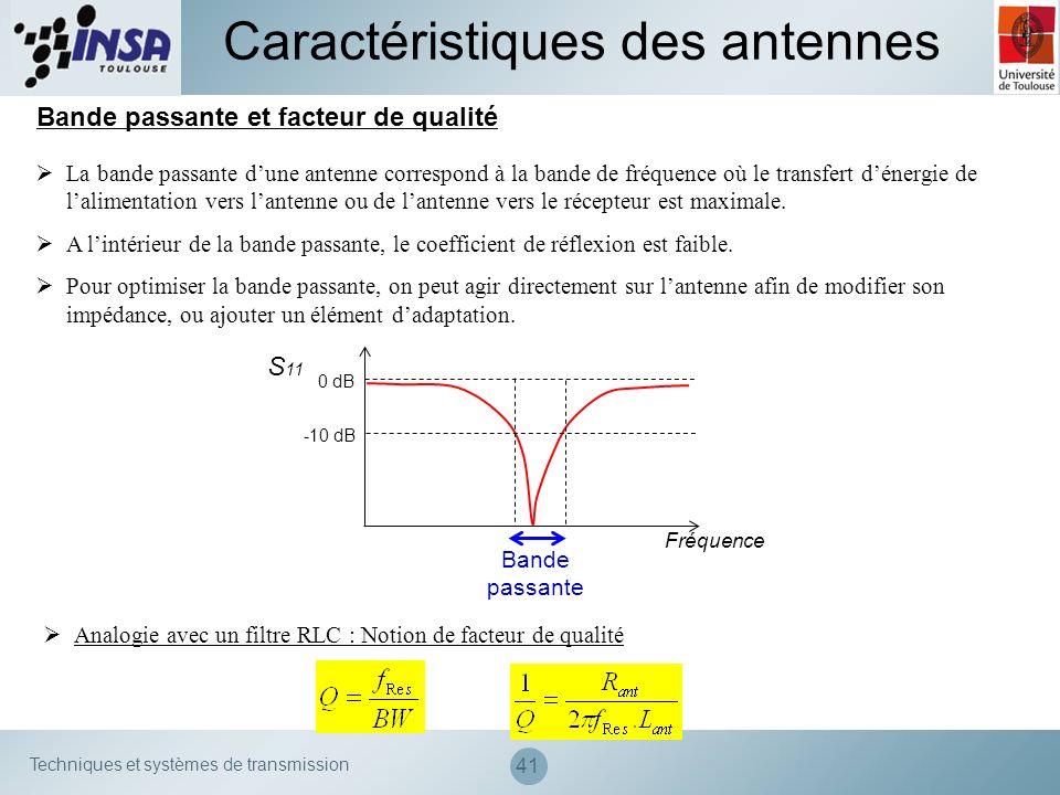 Techniques et systèmes de transmission 41 Bande passante et facteur de qualité La bande passante dune antenne correspond à la bande de fréquence où le