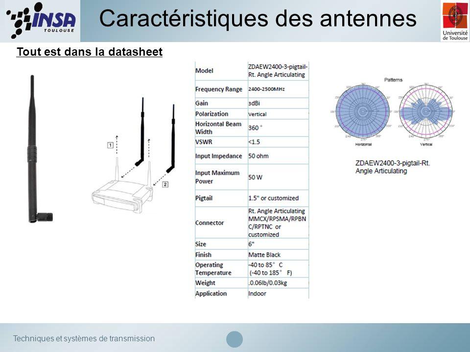 Techniques et systèmes de transmission Caractéristiques des antennes Tout est dans la datasheet