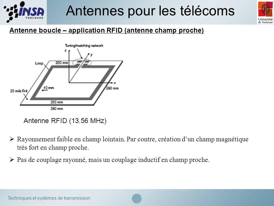 Techniques et systèmes de transmission Antennes pour les télécoms Antenne boucle – application RFID (antenne champ proche) Antenne RFID (13.56 MHz) Ra
