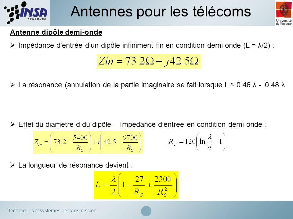 Techniques et systèmes de transmission Antenne dipôle demi-onde Impédance dentrée dun dipôle infiniment fin en condition demi onde (L = λ/2) : La réso