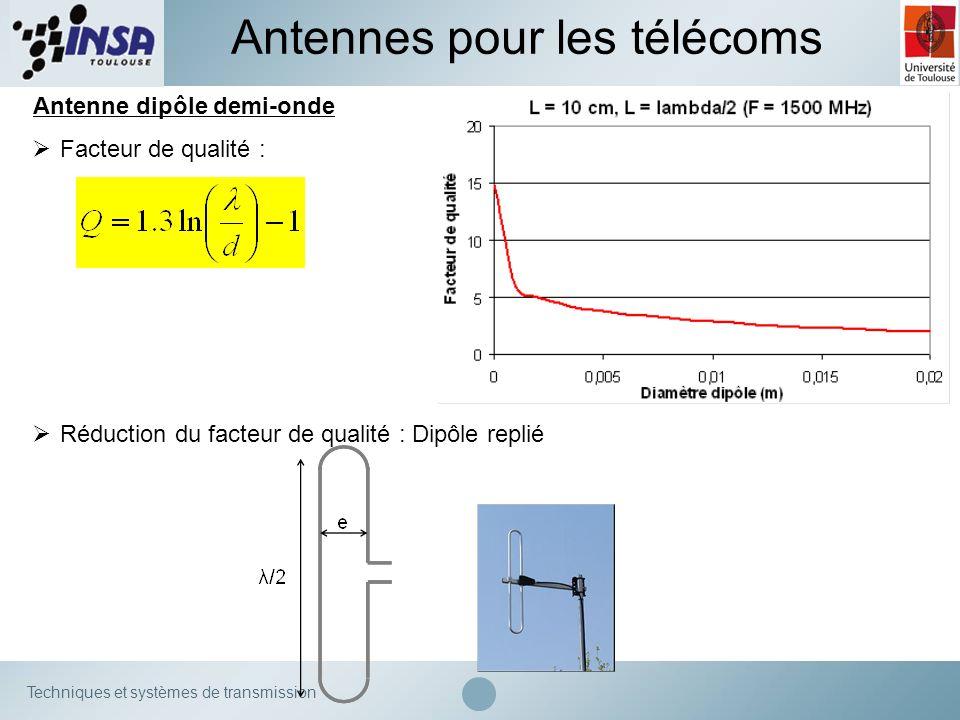 Techniques et systèmes de transmission Antenne dipôle demi-onde Facteur de qualité : Antennes pour les télécoms Réduction du facteur de qualité : Dipô