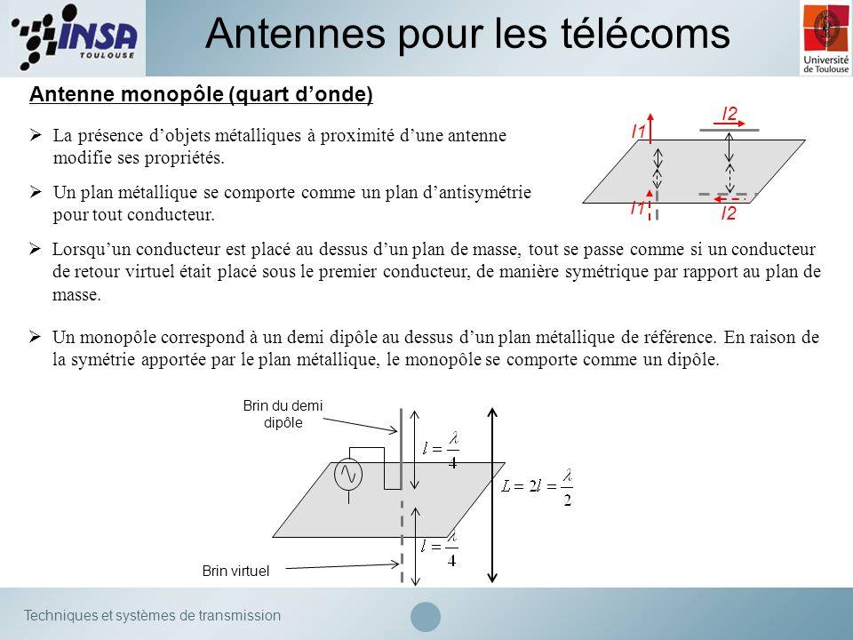 Techniques et systèmes de transmission Antenne monopôle (quart donde) Antennes pour les télécoms La présence dobjets métalliques à proximité dune ante