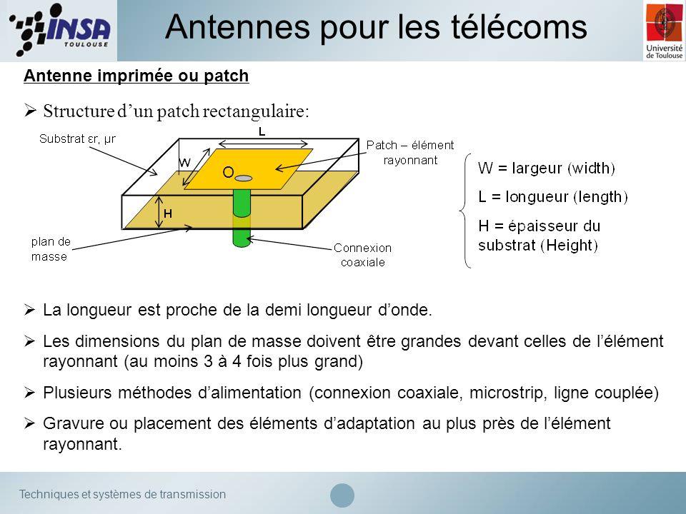 Techniques et systèmes de transmission Antenne imprimée ou patch Antennes pour les télécoms Structure dun patch rectangulaire: La longueur est proche