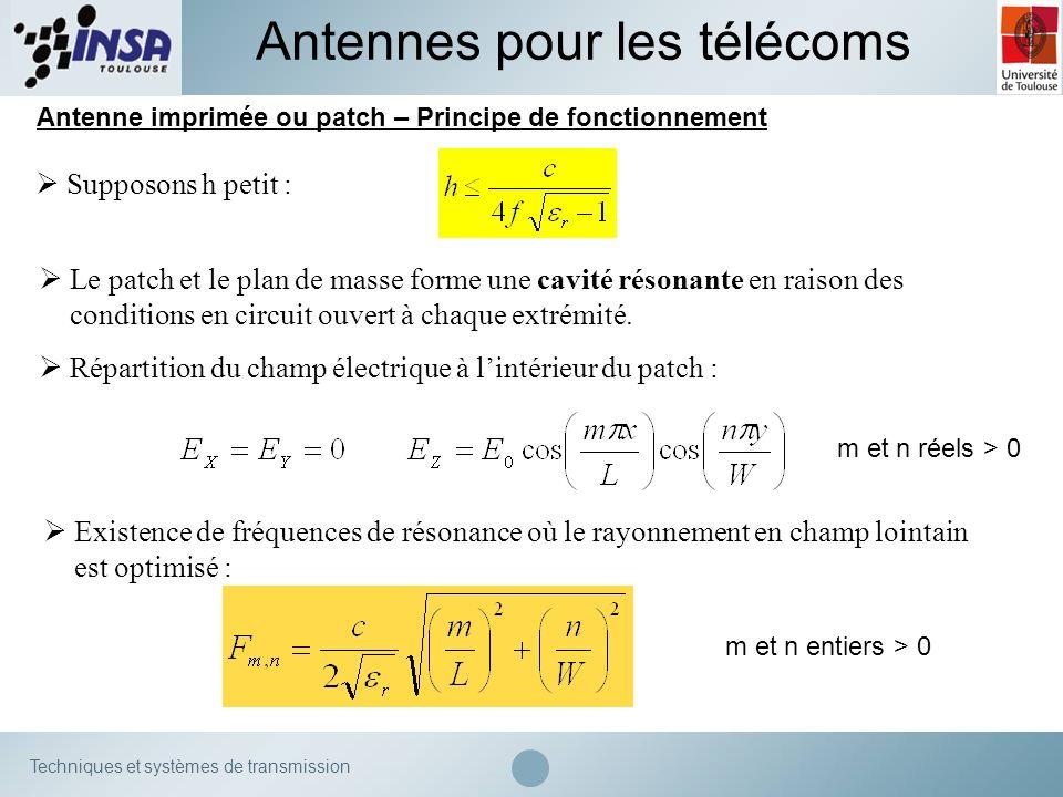 Techniques et systèmes de transmission Antenne imprimée ou patch – Principe de fonctionnement Antennes pour les télécoms Supposons h petit : Le patch