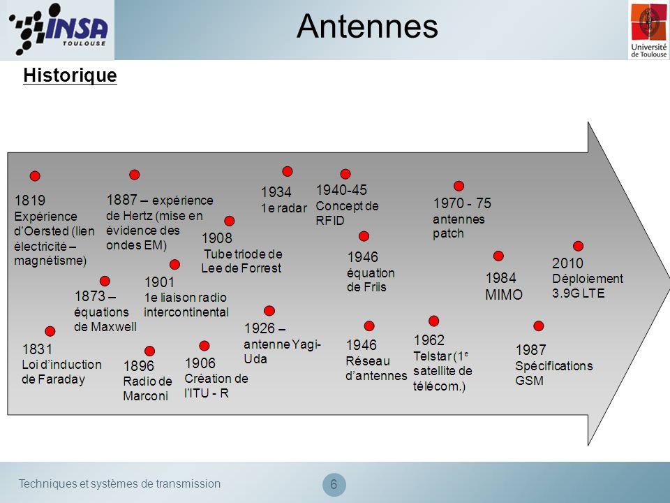 Techniques et systèmes de transmission 37 Modèle électrique dune antenne – impédance dentrée On définit limpédance dentrée complexe dune antenne par : Partie réactive Partie active Caractéristiques des antennes Résistance de rayonnement Résistance de pertes Annulation de la partie réactive lors de la résonance dune antenne