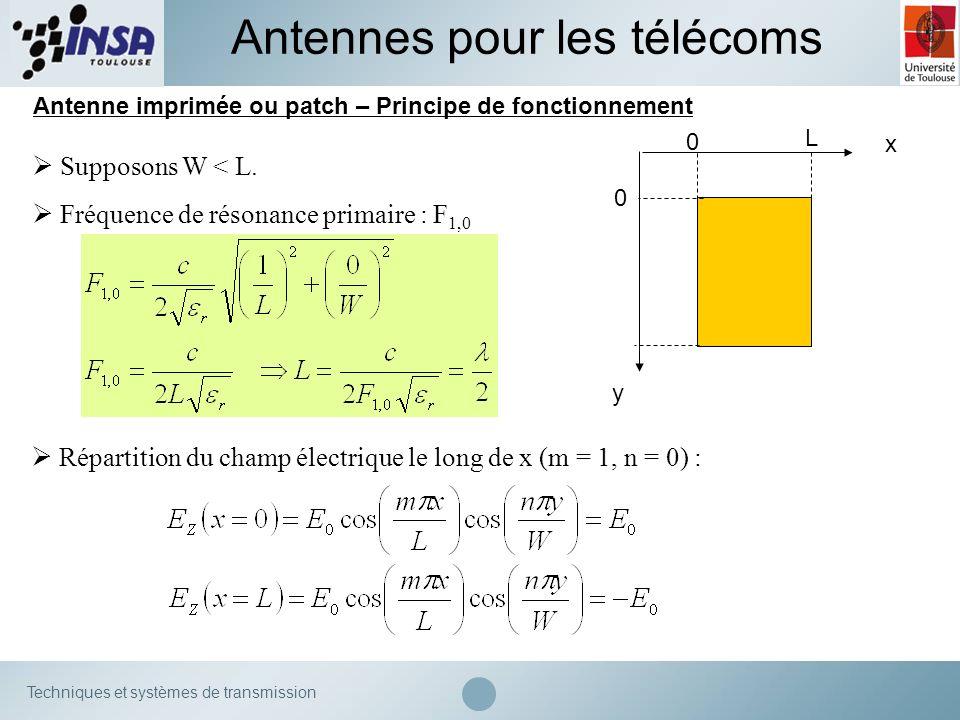Techniques et systèmes de transmission Antenne imprimée ou patch – Principe de fonctionnement Antennes pour les télécoms Supposons W < L. Fréquence de