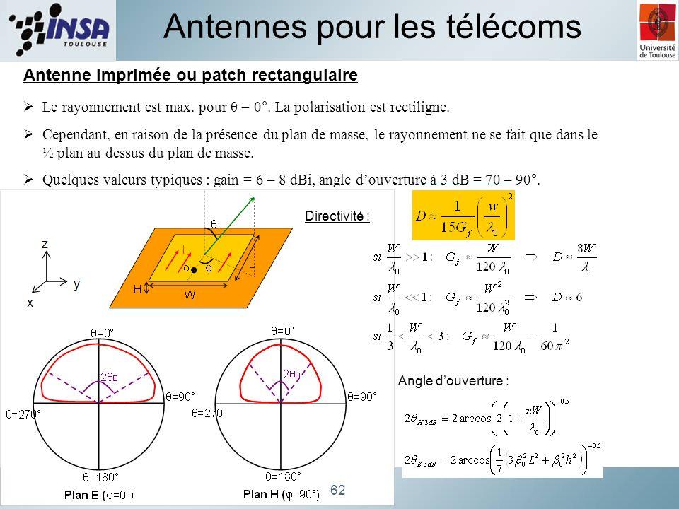 Techniques et systèmes de transmission 62 Le rayonnement est max. pour θ = 0°. La polarisation est rectiligne. Cependant, en raison de la présence du