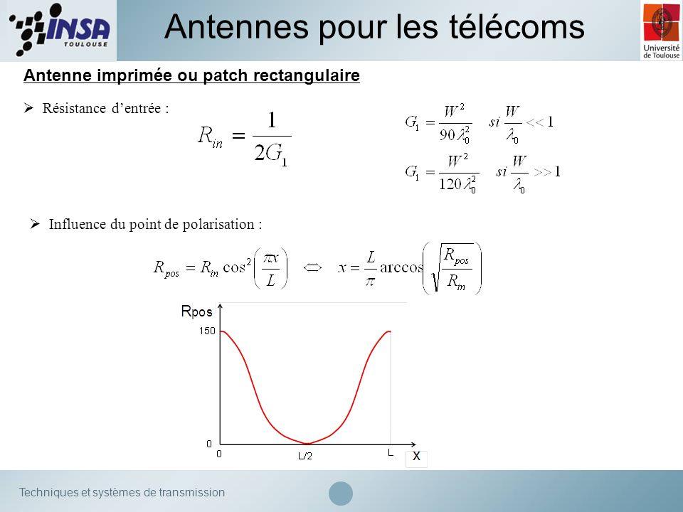 Techniques et systèmes de transmission Antenne imprimée ou patch rectangulaire Antennes pour les télécoms Résistance dentrée : Influence du point de p