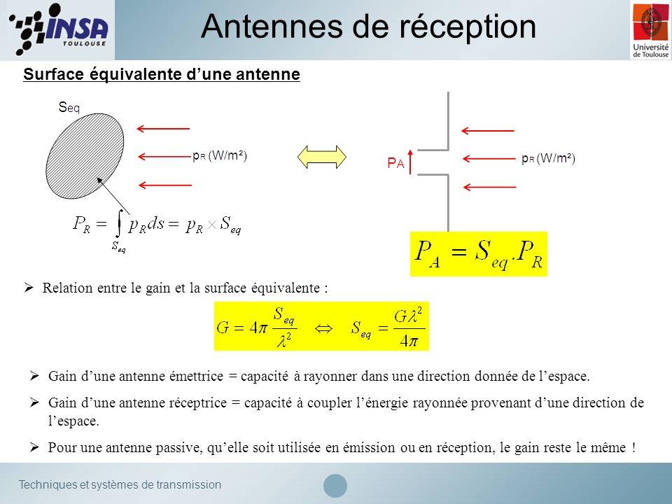 Techniques et systèmes de transmission Surface équivalente dune antenne Antennes de réception Relation entre le gain et la surface équivalente : Gain