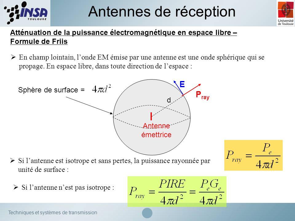 Techniques et systèmes de transmission Atténuation de la puissance électromagnétique en espace libre – Formule de Friis Antennes de réception En champ