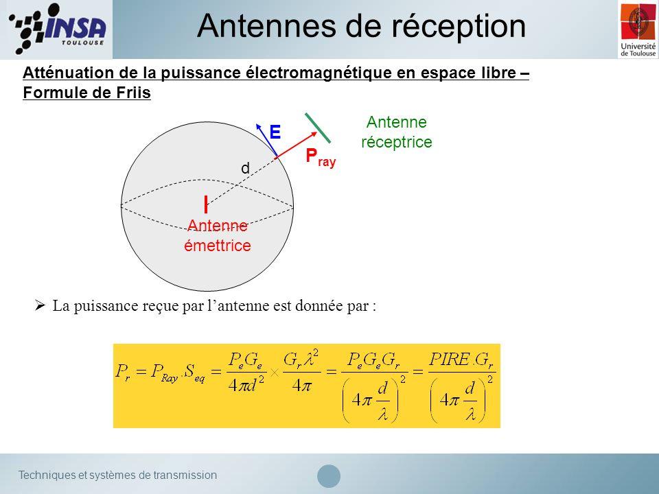 Techniques et systèmes de transmission Atténuation de la puissance électromagnétique en espace libre – Formule de Friis Antennes de réception Antenne