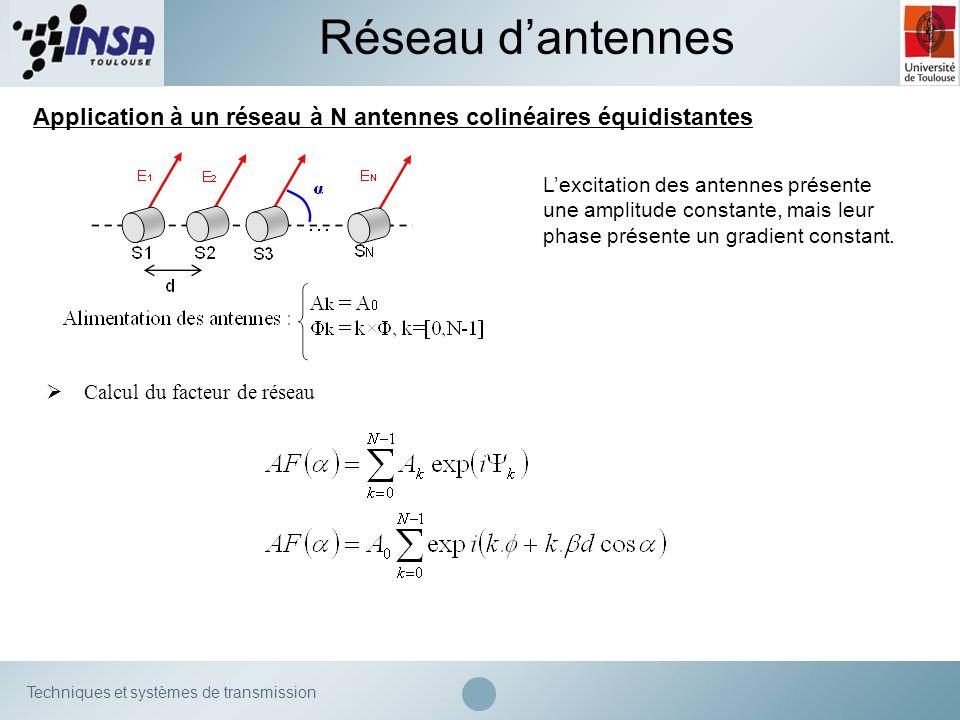 Techniques et systèmes de transmission Application à un réseau à N antennes colinéaires équidistantes Réseau dantennes Lexcitation des antennes présen