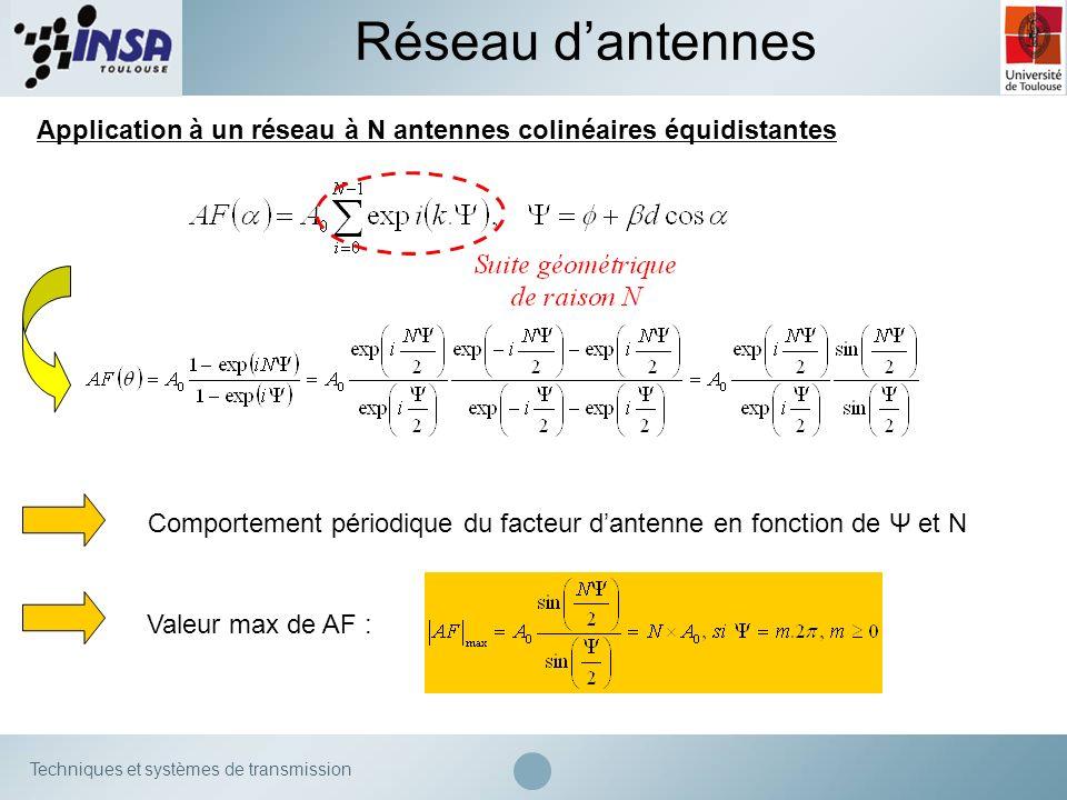 Techniques et systèmes de transmission Application à un réseau à N antennes colinéaires équidistantes Réseau dantennes Comportement périodique du fact