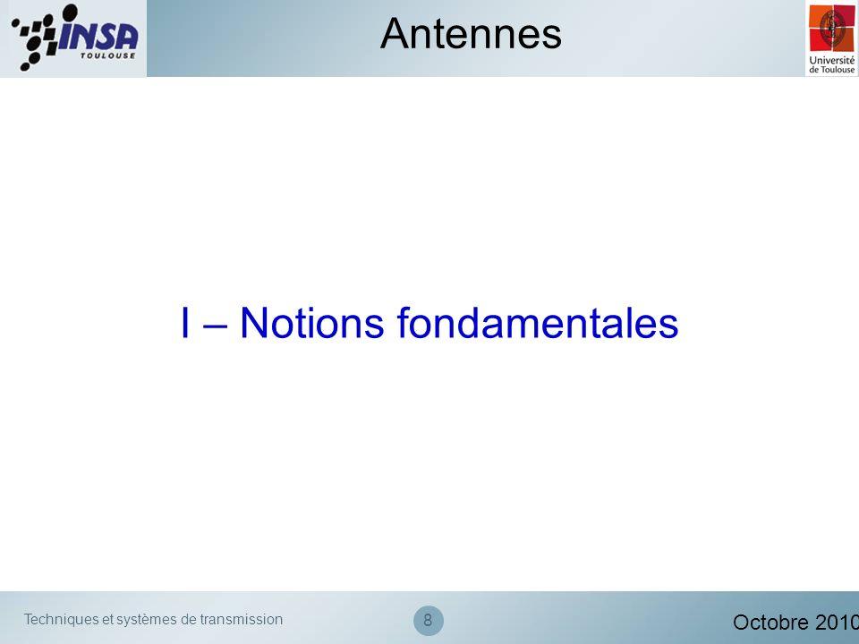 Techniques et systèmes de transmission Atténuation de la puissance électromagnétique en espace libre – Formule de Friis Antennes de réception Antenne émettrice P ray E d Antenne réceptrice La puissance reçue par lantenne est donnée par :