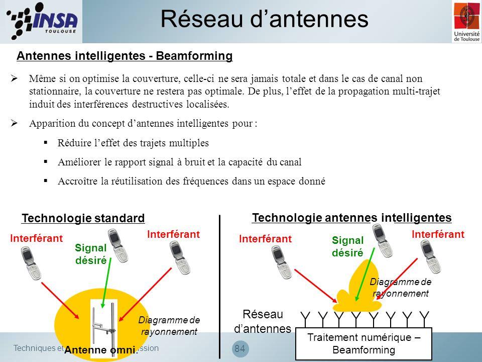 Techniques et systèmes de transmission 84 Antennes intelligentes - Beamforming Même si on optimise la couverture, celle-ci ne sera jamais totale et da