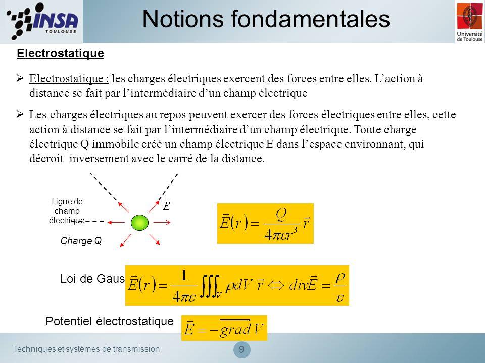 Techniques et systèmes de transmission 9 Electrostatique Notions fondamentales Electrostatique : les charges électriques exercent des forces entre ell