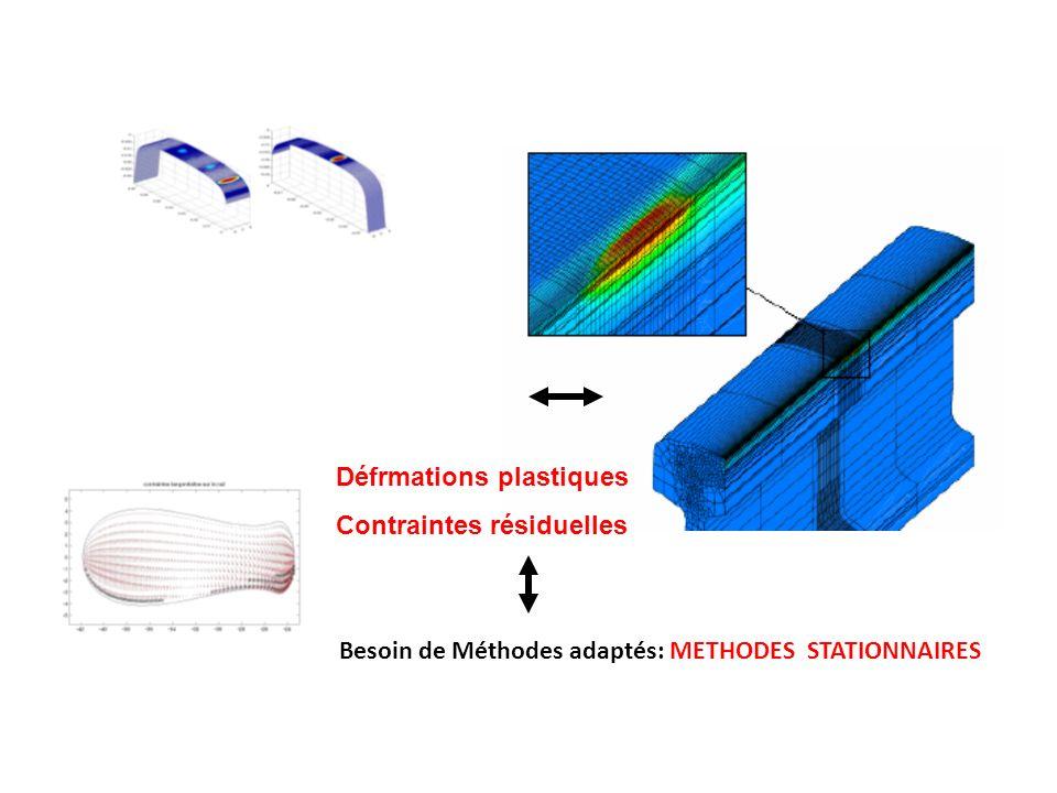 Défrmations plastiques Contraintes résiduelles Besoin de Méthodes adaptés: METHODES STATIONNAIRES