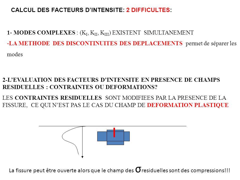 I 2-LEVALUATION DES FACTEURS DINTENSITE EN PRESENCE DE CHAMPS RESIDUELLES : CONTRAINTES OU DEFORMATIONS.