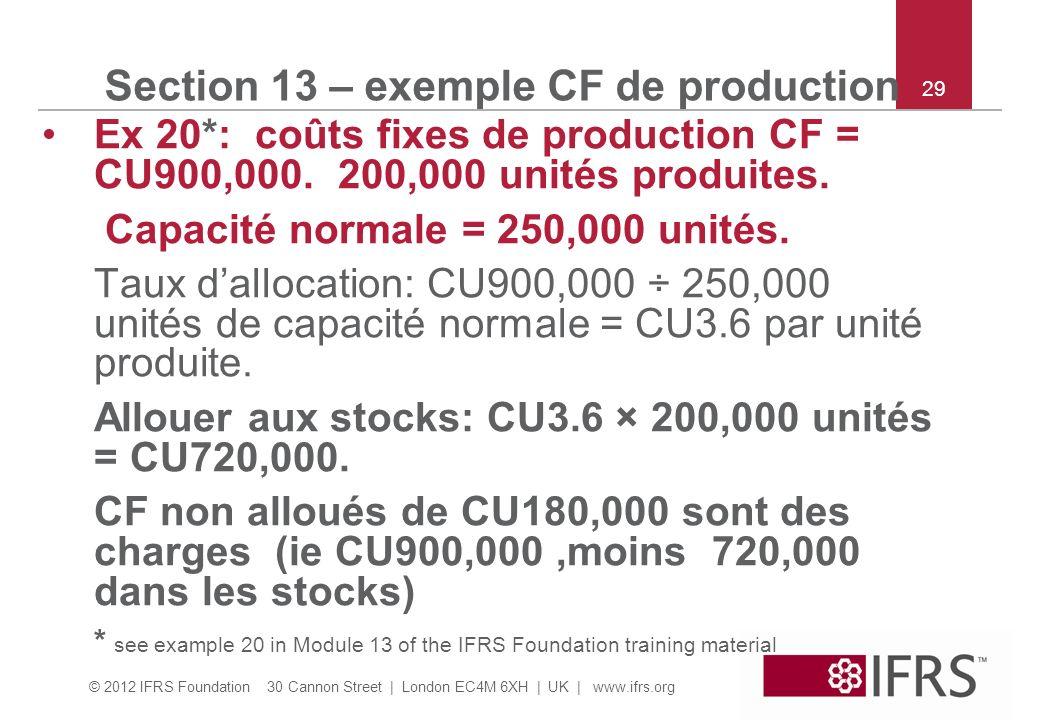 © 2012 IFRS Foundation 30 Cannon Street | London EC4M 6XH | UK | www.ifrs.org 29 Section 13 – exemple CF de production Ex 20*: coûts fixes de production CF = CU900,000.