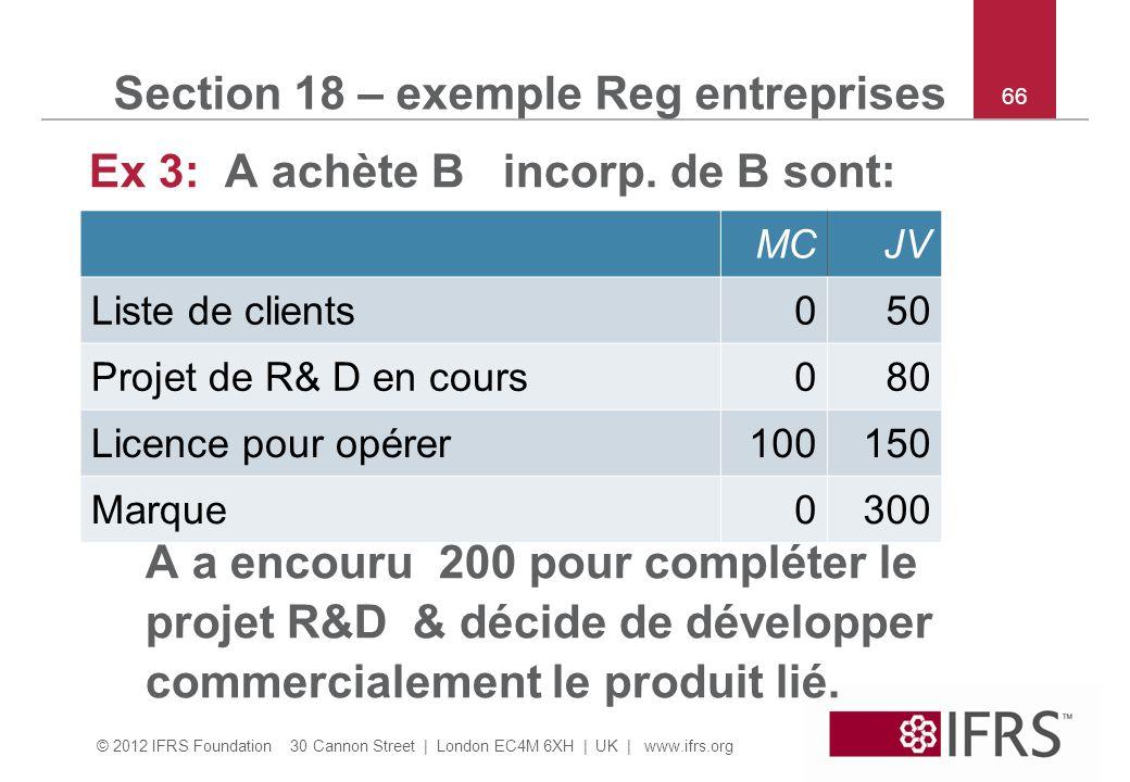 © 2012 IFRS Foundation 30 Cannon Street | London EC4M 6XH | UK | www.ifrs.org 66 Section 18 – exemple Reg entreprises Ex 3: A achète B incorp. de B so