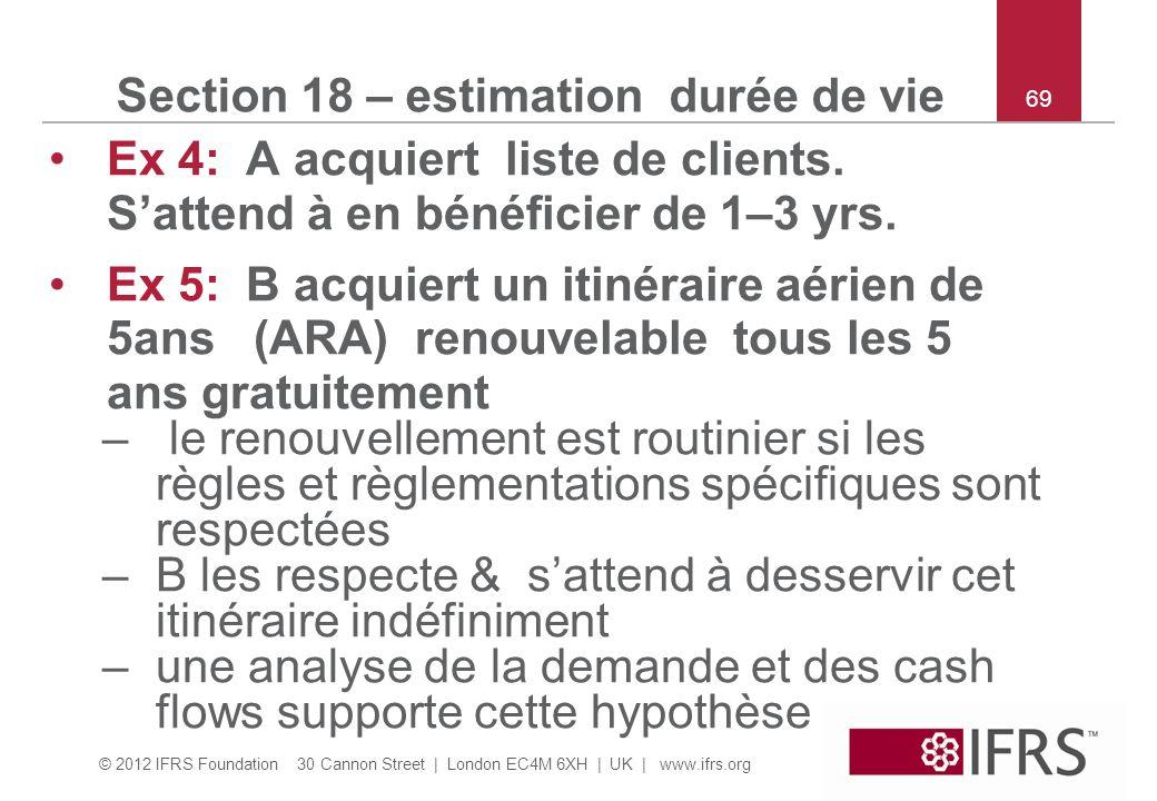 © 2012 IFRS Foundation 30 Cannon Street | London EC4M 6XH | UK | www.ifrs.org 69 Section 18 – estimation durée de vie Ex 4: A acquiert liste de clients.