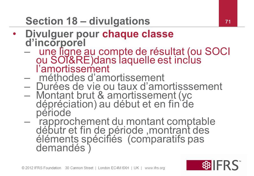 © 2012 IFRS Foundation 30 Cannon Street | London EC4M 6XH | UK | www.ifrs.org 71 Section 18 – divulgations Divulguer pour chaque classe dincorporel –