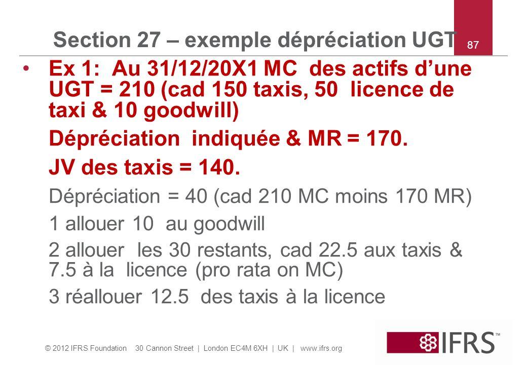© 2012 IFRS Foundation 30 Cannon Street | London EC4M 6XH | UK | www.ifrs.org 87 Section 27 – exemple dépréciation UGT Ex 1: Au 31/12/20X1 MC des actifs dune UGT = 210 (cad 150 taxis, 50 licence de taxi & 10 goodwill) Dépréciation indiquée & MR = 170.