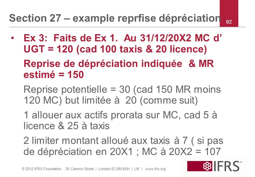 © 2012 IFRS Foundation 30 Cannon Street | London EC4M 6XH | UK | www.ifrs.org 92 Section 27 – example reprfise dépréciation Ex 3: Faits de Ex 1. Au 31