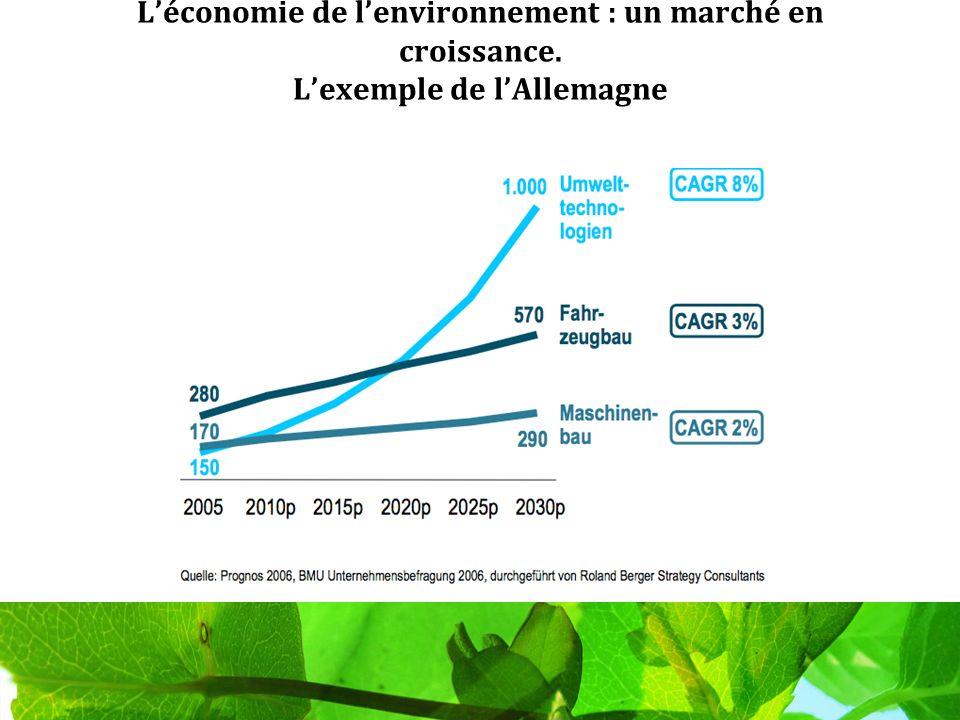 Léconomie de lenvironnement : un marché en croissance. Lexemple de lAllemagne