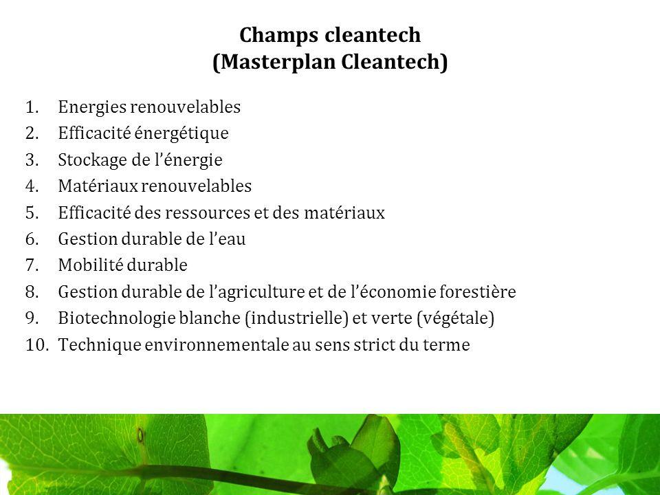 Champs cleantech (Masterplan Cleantech) 1.Energies renouvelables 2.Efficacité énergétique 3.Stockage de lénergie 4.Matériaux renouvelables 5.Efficacité des ressources et des matériaux 6.Gestion durable de leau 7.Mobilité durable 8.Gestion durable de lagriculture et de léconomie forestière 9.Biotechnologie blanche (industrielle) et verte (végétale) 10.Technique environnementale au sens strict du terme