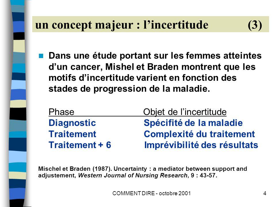 COMMENT DIRE - octobre 200115 Impact de la proposition dun test de dépistage Un test est un modèle de prédictibilité biologique qui comporte un impact psychologique et social.