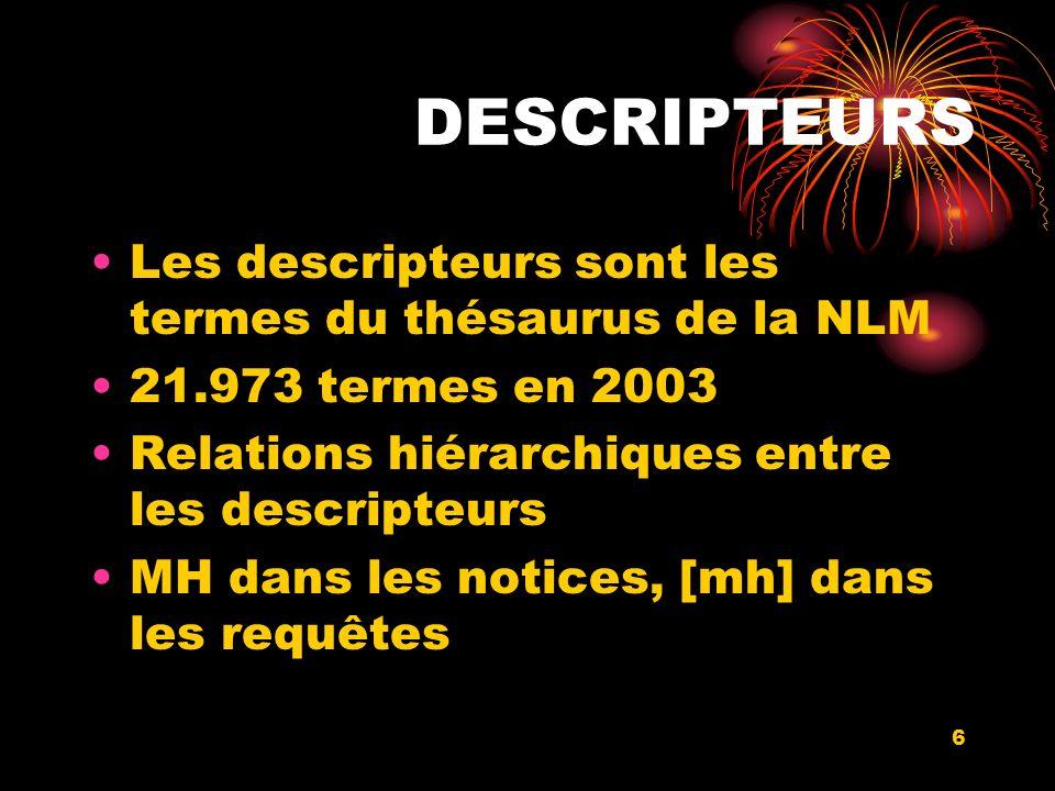 6 DESCRIPTEURS Les descripteurs sont les termes du thésaurus de la NLM 21.973 termes en 2003 Relations hiérarchiques entre les descripteurs MH dans les notices, [mh] dans les requêtes