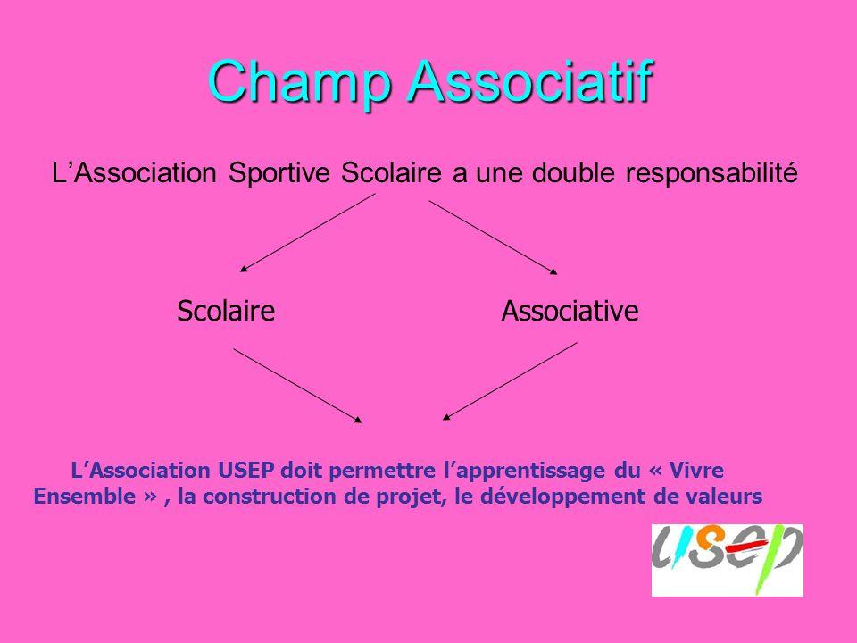 Champ Associatif LAssociation Sportive Scolaire a une double responsabilité ScolaireAssociative LAssociation USEP doit permettre lapprentissage du « Vivre Ensemble », la construction de projet, le développement de valeurs