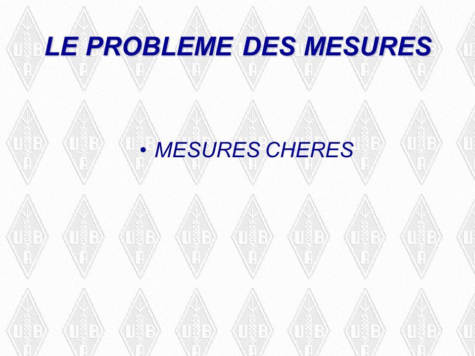 MESURES CHERES LE PROBLEME DES MESURES