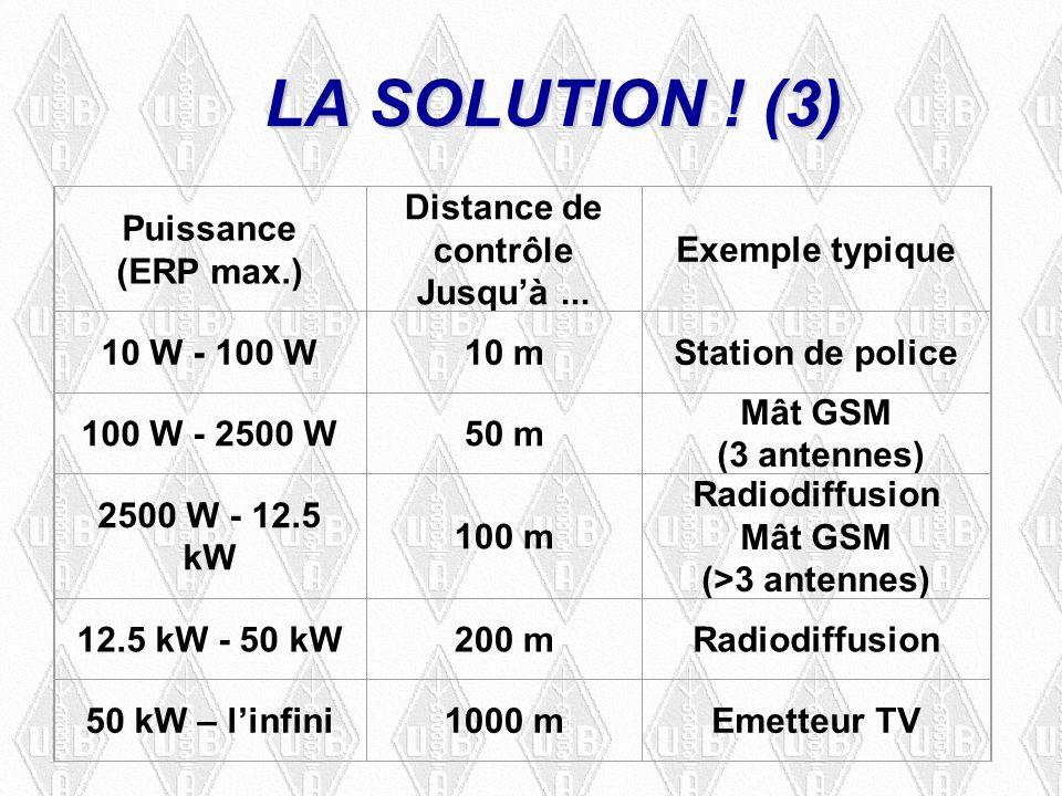 LA SOLUTION . (3) Puissance (ERP max.) Distance de contrôle Jusquà...