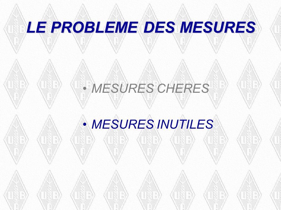 MESURES CHERES MESURES INUTILES LE PROBLEME DES MESURES