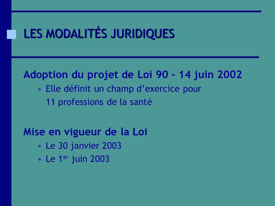 LES MODALITÉS JURIDIQUES Adoption du projet de Loi 90 - 14 juin 2002 Elle définit un champ dexercice pour 11 professions de la santé Mise en vigueur d