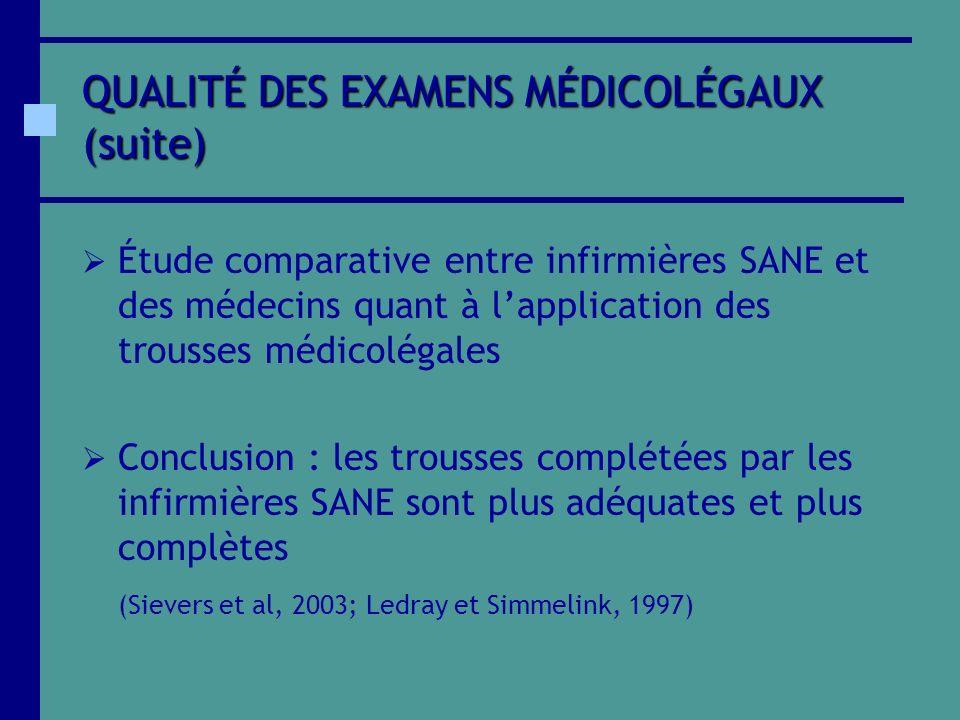 QUALITÉ DES EXAMENS MÉDICOLÉGAUX (suite) Étude comparative entre infirmières SANE et des médecins quant à lapplication des trousses médicolégales Conc