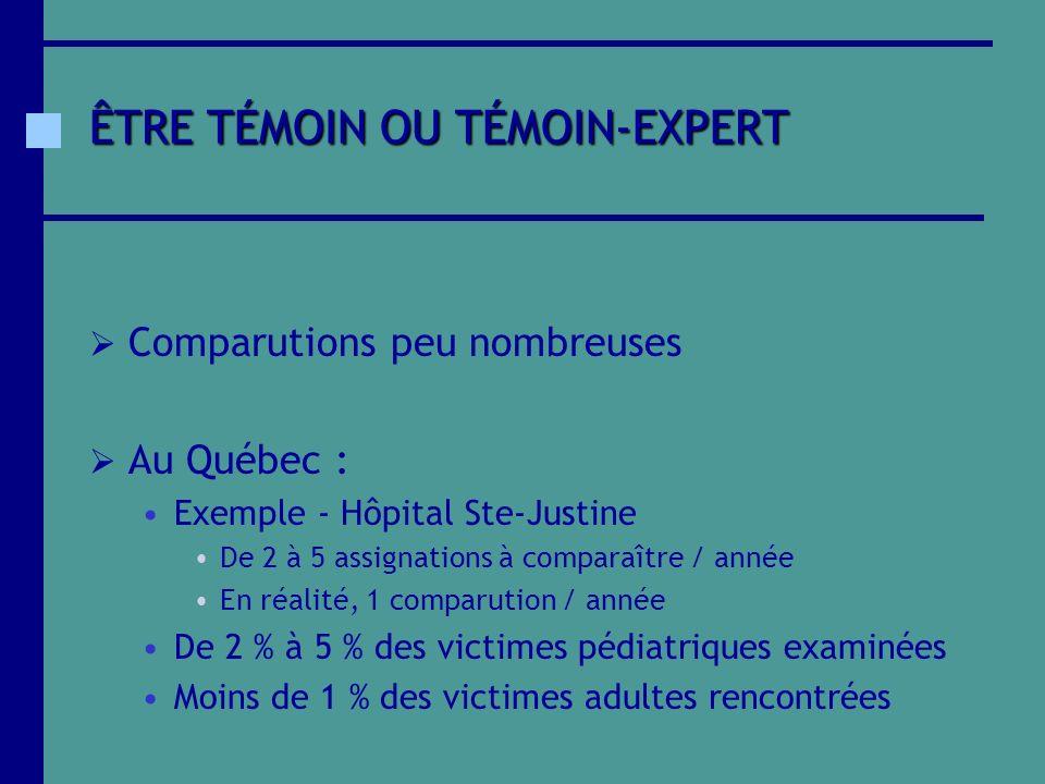 ÊTRE TÉMOIN OU TÉMOIN-EXPERT Comparutions peu nombreuses Au Québec : Exemple - Hôpital Ste-Justine De 2 à 5 assignations à comparaître / année En réal