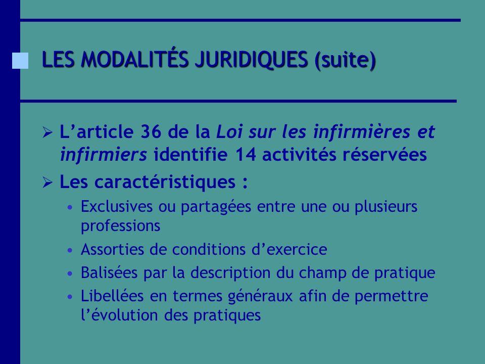 LES MODALITÉS JURIDIQUES (suite) Larticle 36 de la Loi sur les infirmières et infirmiers identifie 14 activités réservées Les caractéristiques : Exclu