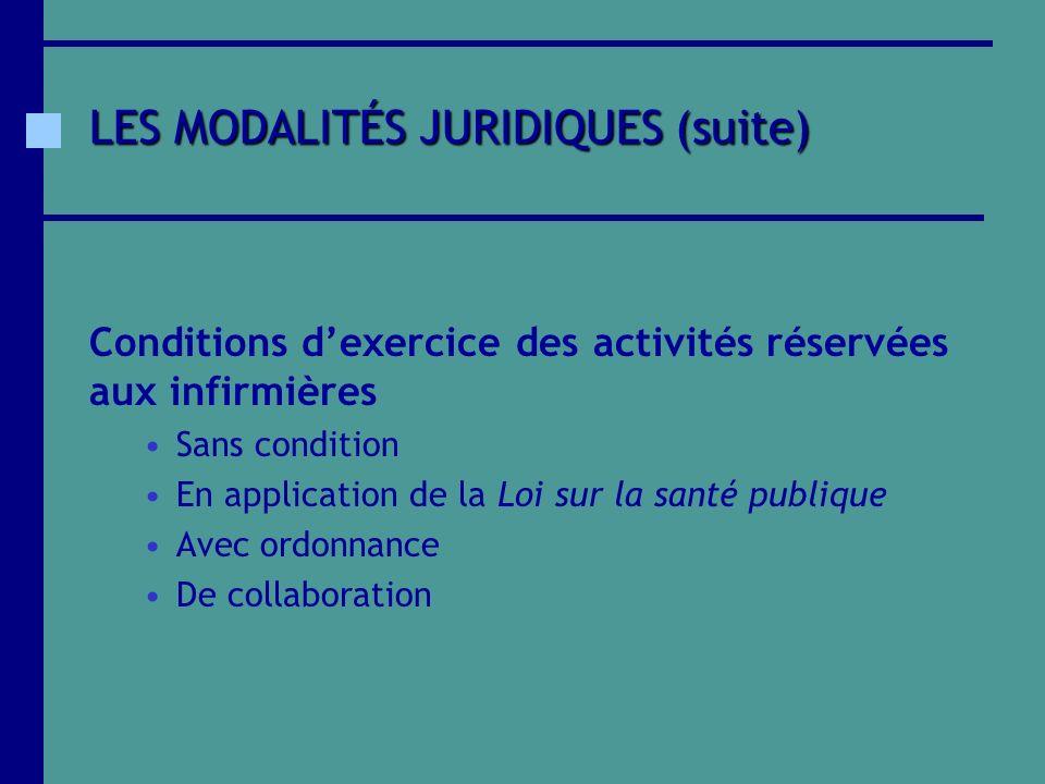 ACTIVITÉS RÉSERVÉES DE SANTÉ PUBLIQUE (suite) Activité 12.