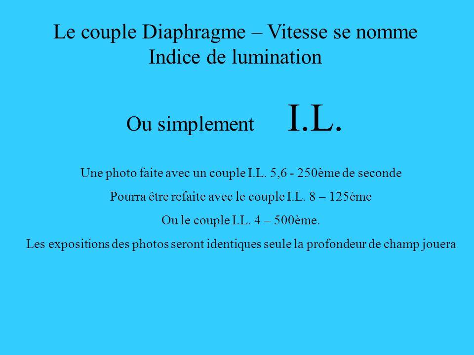 Le couple Diaphragme – Vitesse se nomme Indice de lumination Ou simplement I.L. Une photo faite avec un couple I.L. 5,6 - 250ème de seconde Pourra êtr